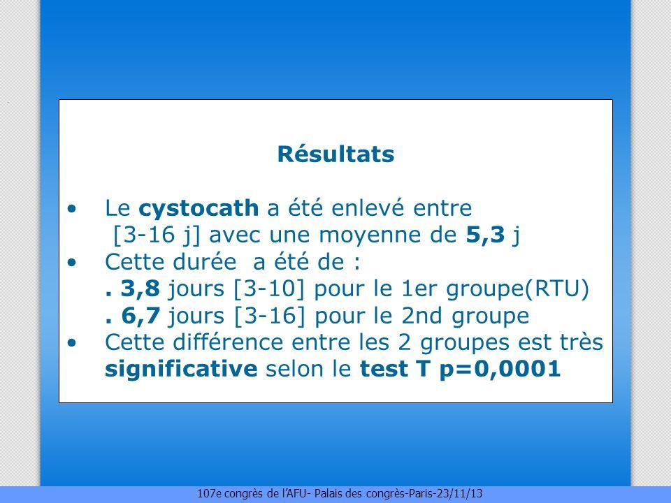 Le cystocath a été enlevé entre [3-16 j] avec une moyenne de 5,3 j